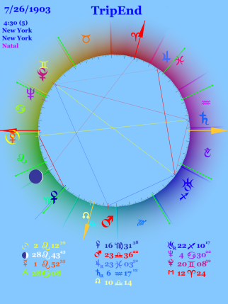 Astro chart for end of first US road trip