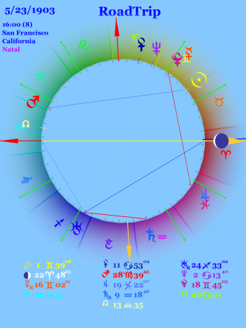 Astro chart for start of first US road trip